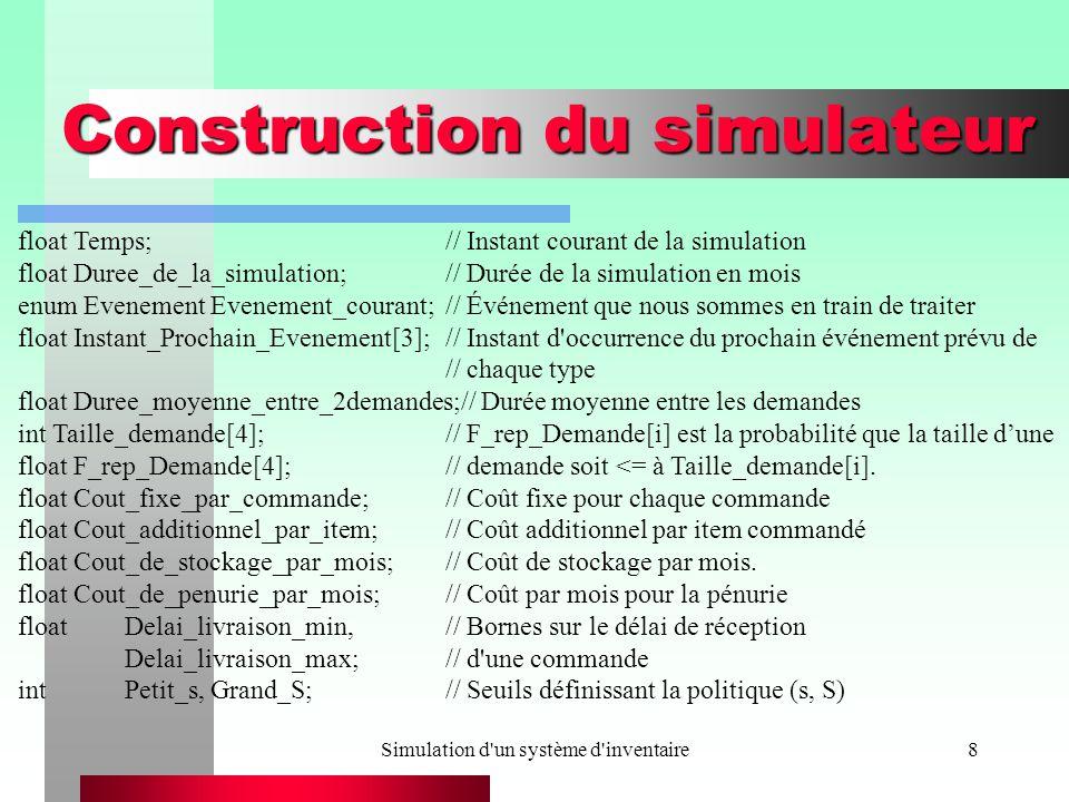 Simulation d un système d inventaire8 Construction du simulateur float Temps;// Instant courant de la simulation float Duree_de_la_simulation;// Durée de la simulation en mois enum Evenement Evenement_courant;// Événement que nous sommes en train de traiter float Instant_Prochain_Evenement[3];// Instant d occurrence du prochain événement prévu de // chaque type float Duree_moyenne_entre_2demandes;// Durée moyenne entre les demandes int Taille_demande[4];// F_rep_Demande[i] est la probabilité que la taille dune float F_rep_Demande[4];// demande soit <= à Taille_demande[i].