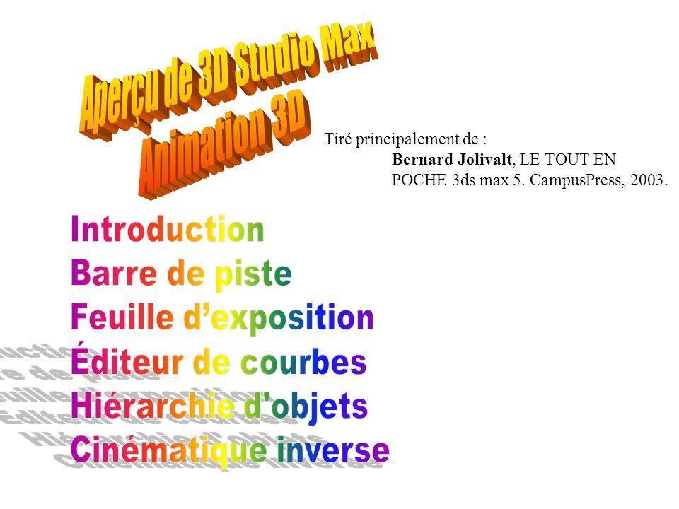Tiré principalement de : Bernard Jolivalt, LE TOUT EN POCHE 3ds max 5. CampusPress, 2003.