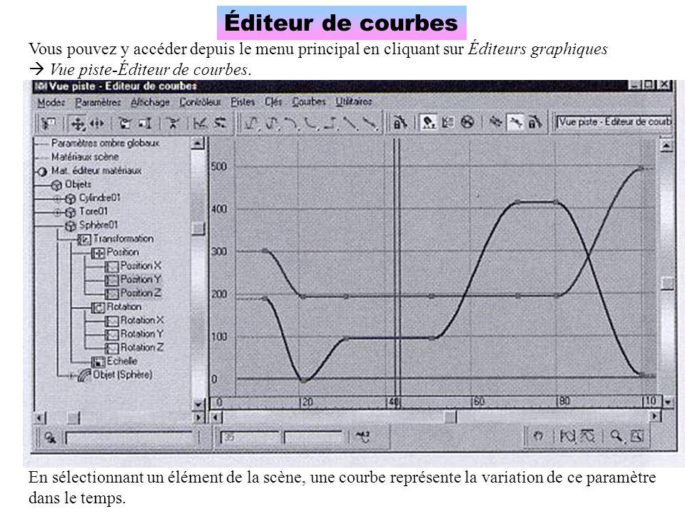 Éditeur de courbes Vous pouvez y accéder depuis le menu principal en cliquant sur Éditeurs graphiques Vue piste-Éditeur de courbes.