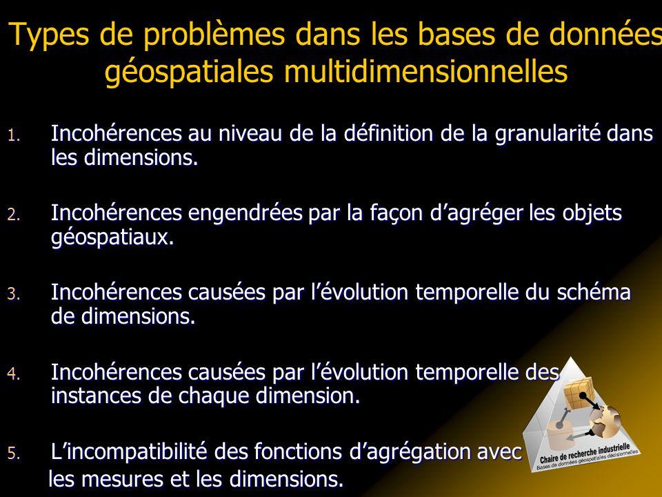Incohérences au niveau de la définition de la granularité dans les dimensions 1.