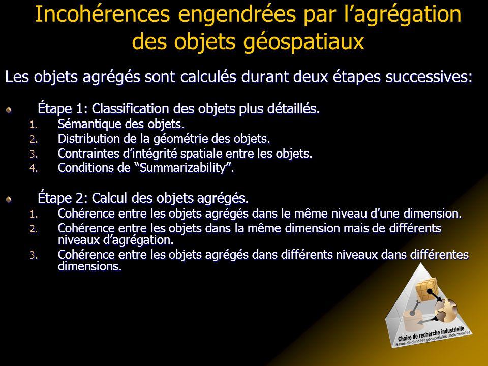 Incohérences engendrées par lagrégation des objets géospatiaux Les objets agrégés sont calculés durant deux étapes successives: Étape 1: Classification des objets plus détaillés.
