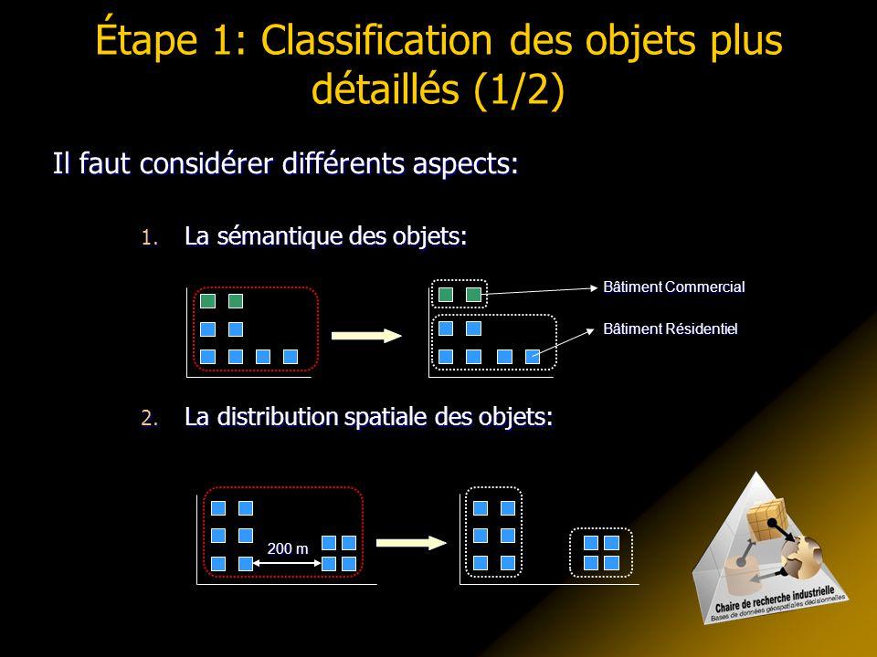 Étape 1: Classification des objets plus détaillés (1/2) Il faut considérer différents aspects: 1.