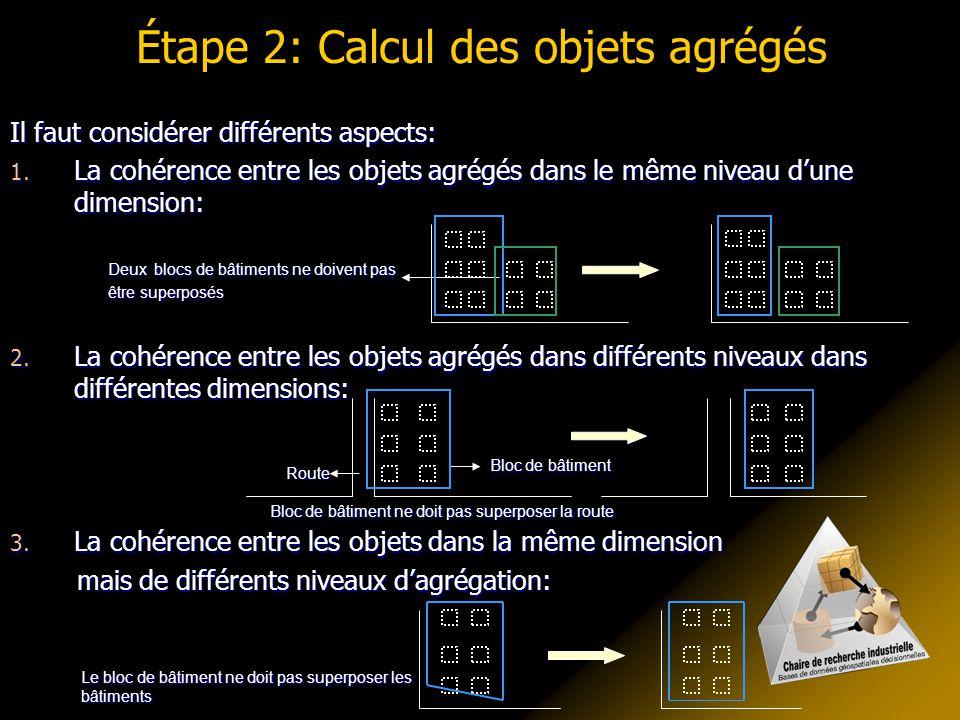 Incohérences causées par lévolution temporelle du schéma des dimensions La structure des dimensions peut changer dans le temps.