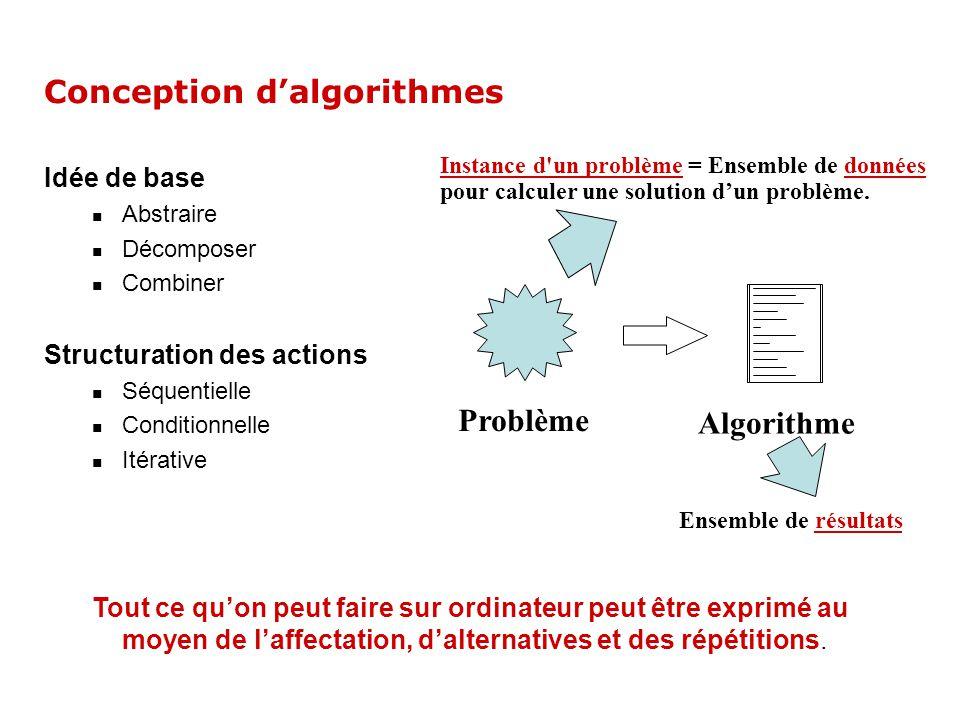 Idée de base Abstraire Décomposer Combiner Structuration des actions Séquentielle Conditionnelle Itérative Tout ce quon peut faire sur ordinateur peut