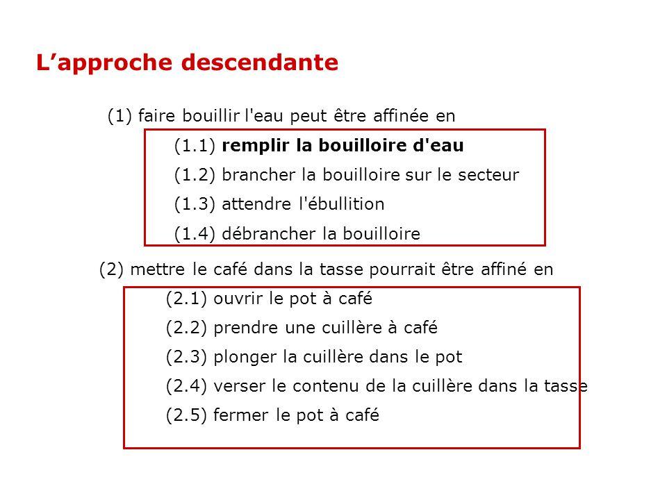 (1) faire bouillir l'eau peut être affinée en (1.1) remplir la bouilloire d'eau (1.2) brancher la bouilloire sur le secteur (1.3) attendre l'ébullitio