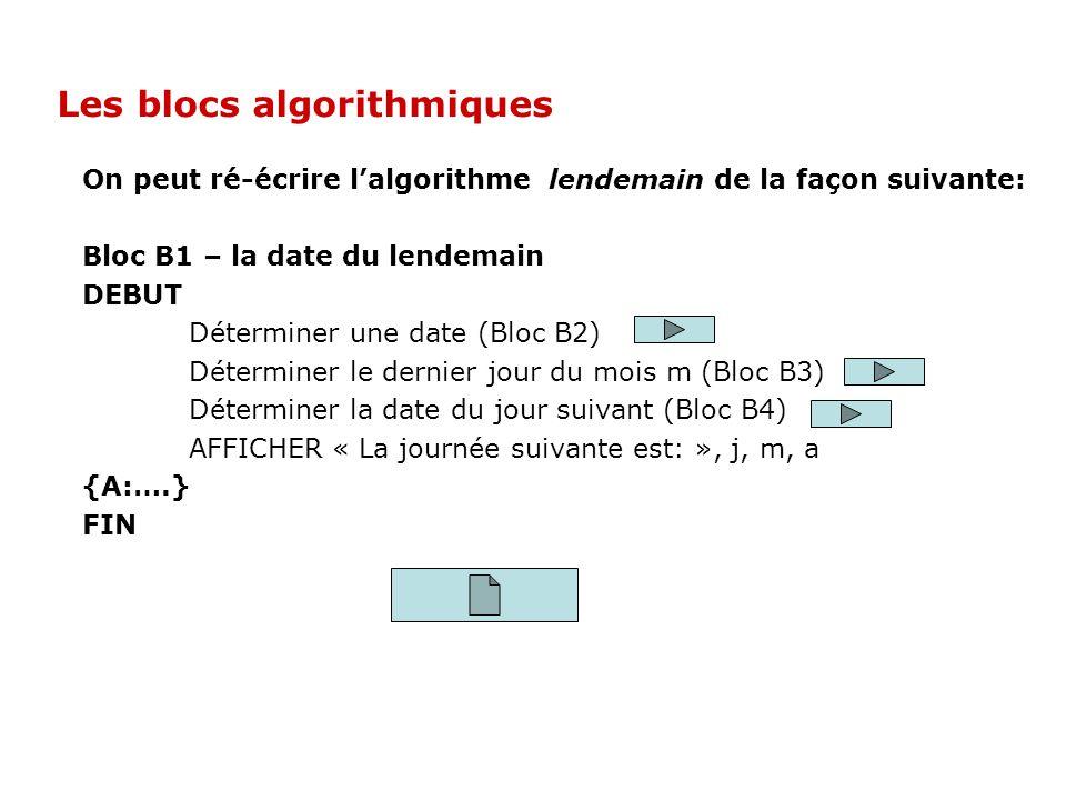 On peut ré-écrire lalgorithme lendemain de la façon suivante: Bloc B1 – la date du lendemain DEBUT Déterminer une date (Bloc B2) Déterminer le dernier