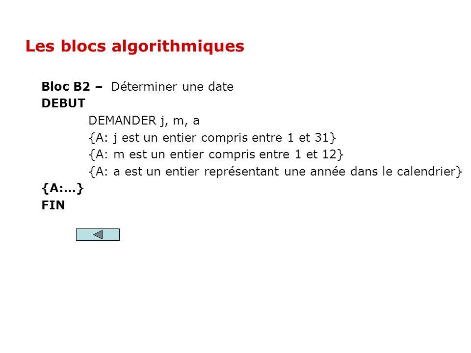 Bloc B2 – Déterminer une date DEBUT DEMANDER j, m, a {A: j est un entier compris entre 1 et 31} {A: m est un entier compris entre 1 et 12} {A: a est u