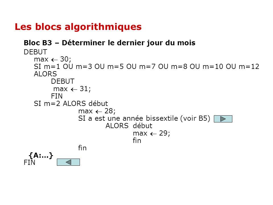 Bloc B3 – Déterminer le dernier jour du mois DEBUT max 30; SI m=1 OU m=3 OU m=5 OU m=7 OU m=8 OU m=10 OU m=12 ALORS DEBUT max 31; FIN SI m=2 ALORS déb
