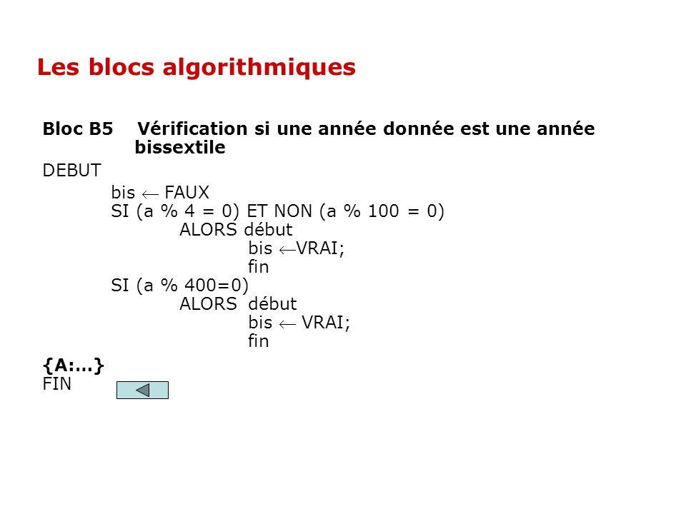 Bloc B5 Vérification si une année donnée est une année bissextile DEBUT bis FAUX SI (a % 4 = 0) ET NON (a % 100 = 0) ALORS début bis VRAI; fin SI (a %