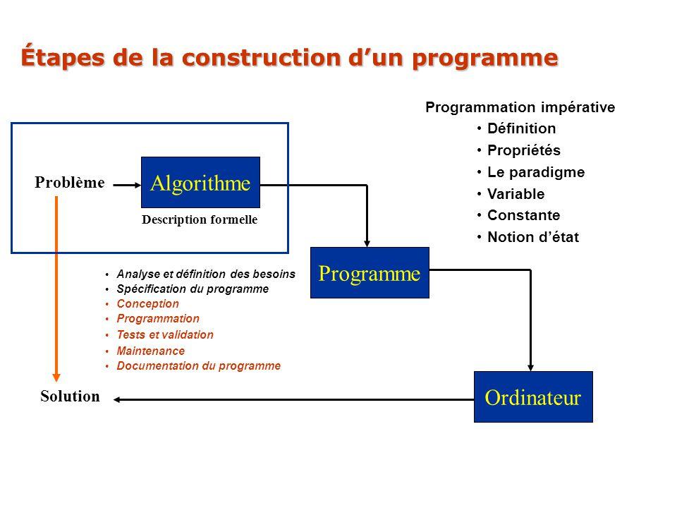 Étapes de la construction dun programme Analyse et définition des besoins Spécification du programme Conception Programmation Tests et validation Main
