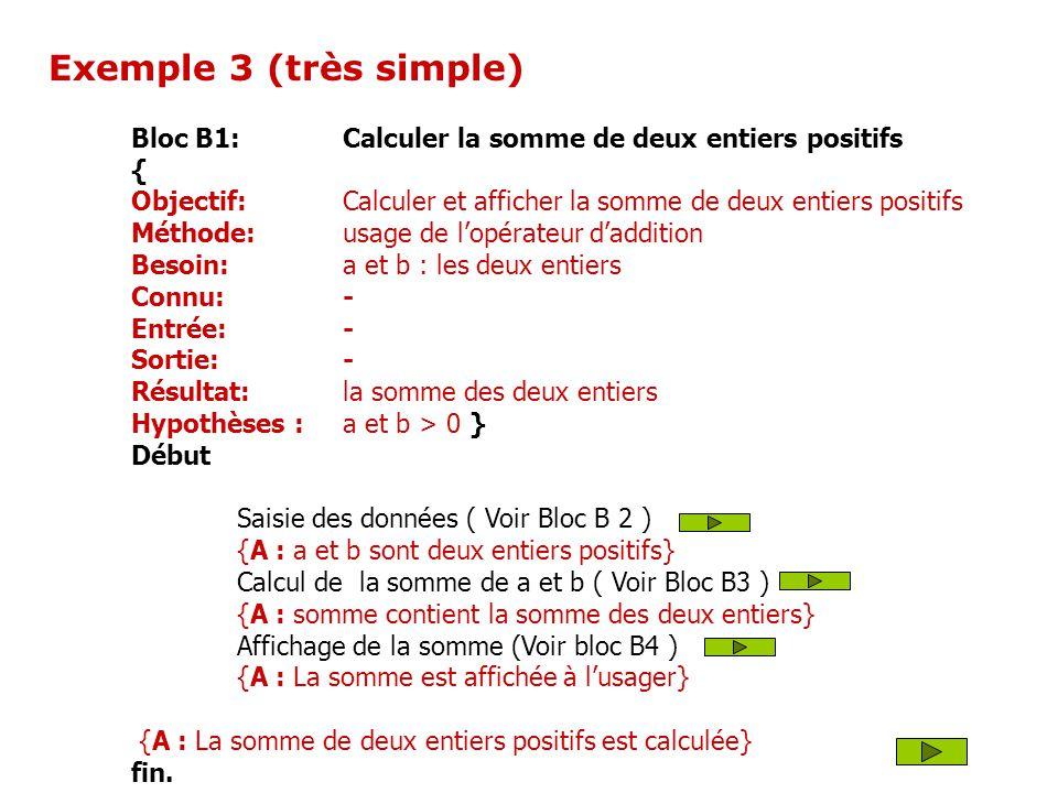 Bloc B1: Calculer la somme de deux entiers positifs { Objectif: Calculer et afficher la somme de deux entiers positifs Méthode: usage de lopérateur da