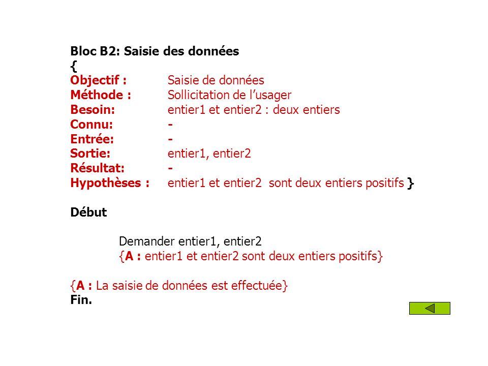 Bloc B2: Saisie des données { Objectif : Saisie de données Méthode : Sollicitation de lusager Besoin: entier1 et entier2 : deux entiers Connu:- Entrée