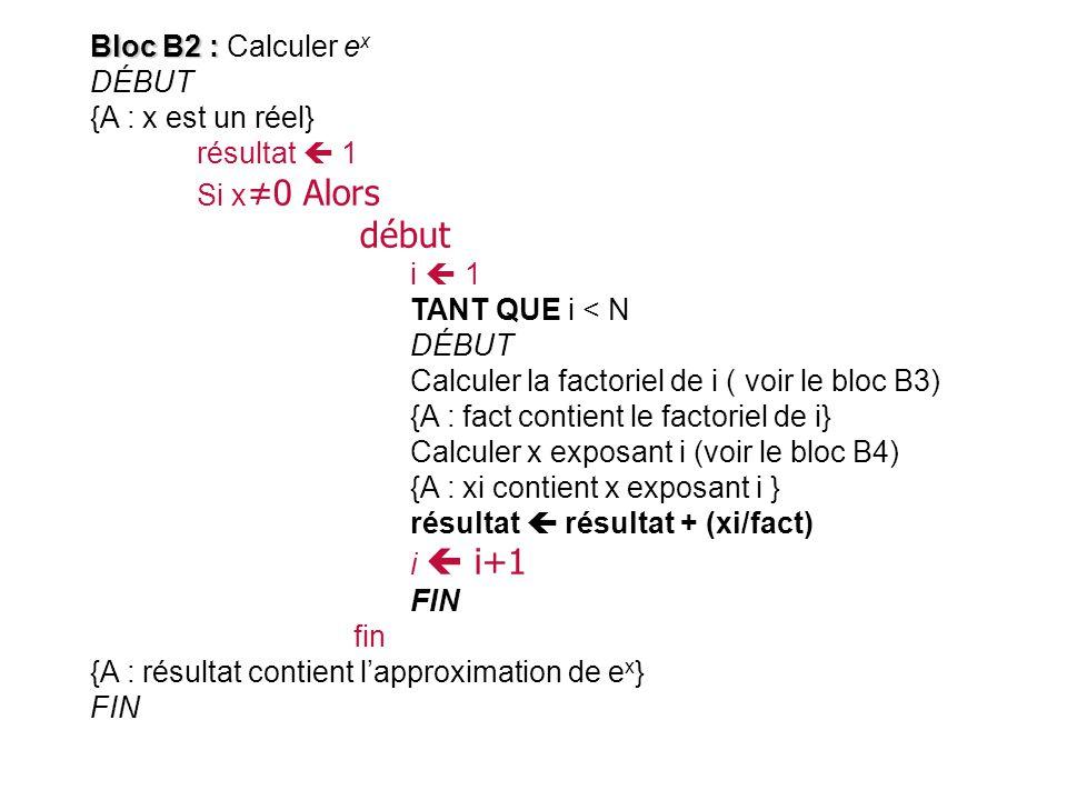 Bloc B2 : Bloc B2 : Calculer e x DÉBUT {A : x est un réel} résultat 1 Si x 0 Alors début i 1 TANT QUE i < N DÉBUT Calculer la factoriel de i ( voir le