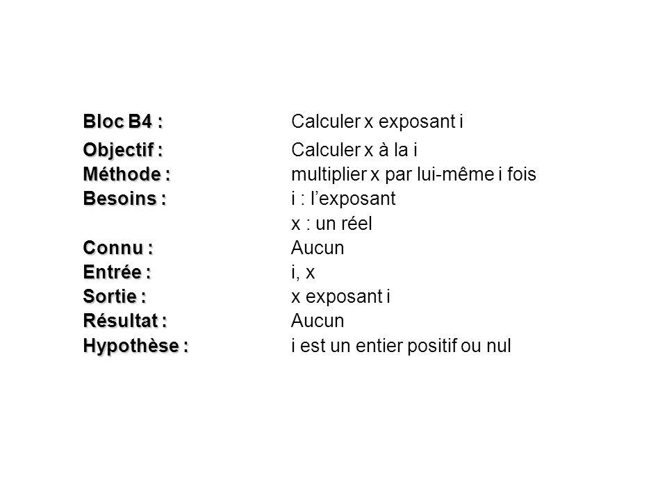 Bloc B4 : Bloc B4 : Calculer x exposant i Objectif : Objectif :Calculer x à la i Méthode : Méthode :multiplier x par lui-même i fois Besoins : Besoins
