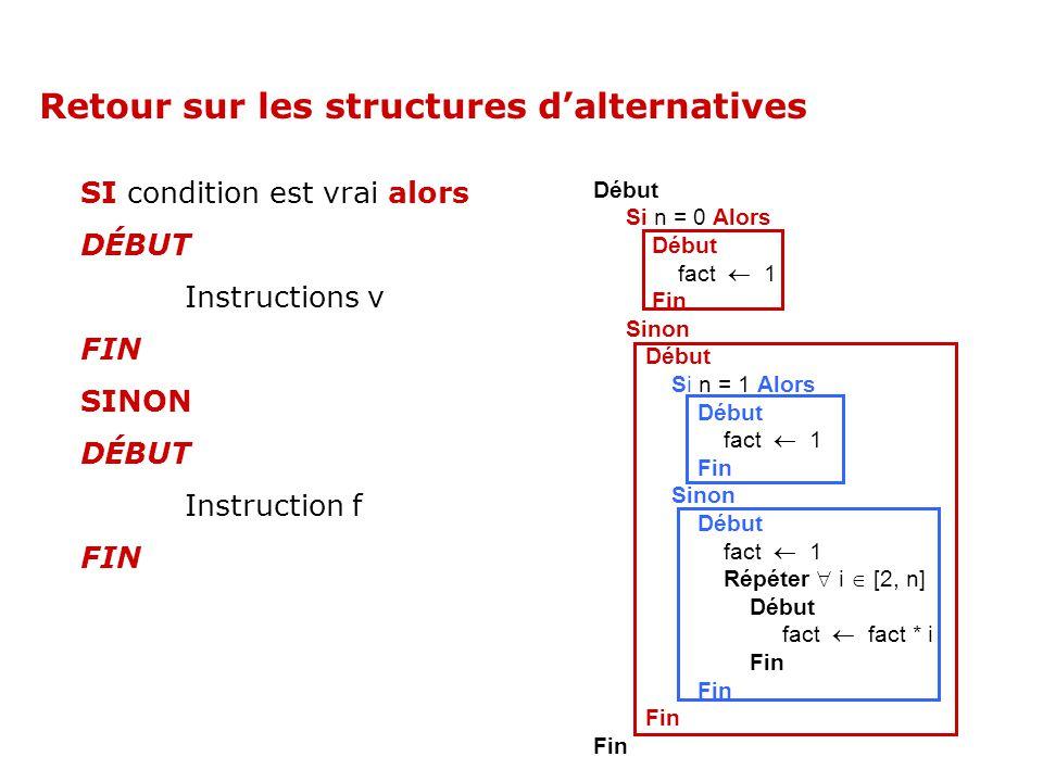 SI condition est vrai alors DÉBUT Instructions v FIN SINON DÉBUT Instruction f FIN Début Si n = 0 Alors Début fact 1 Fin Sinon Début Si n = 1 Alors Dé