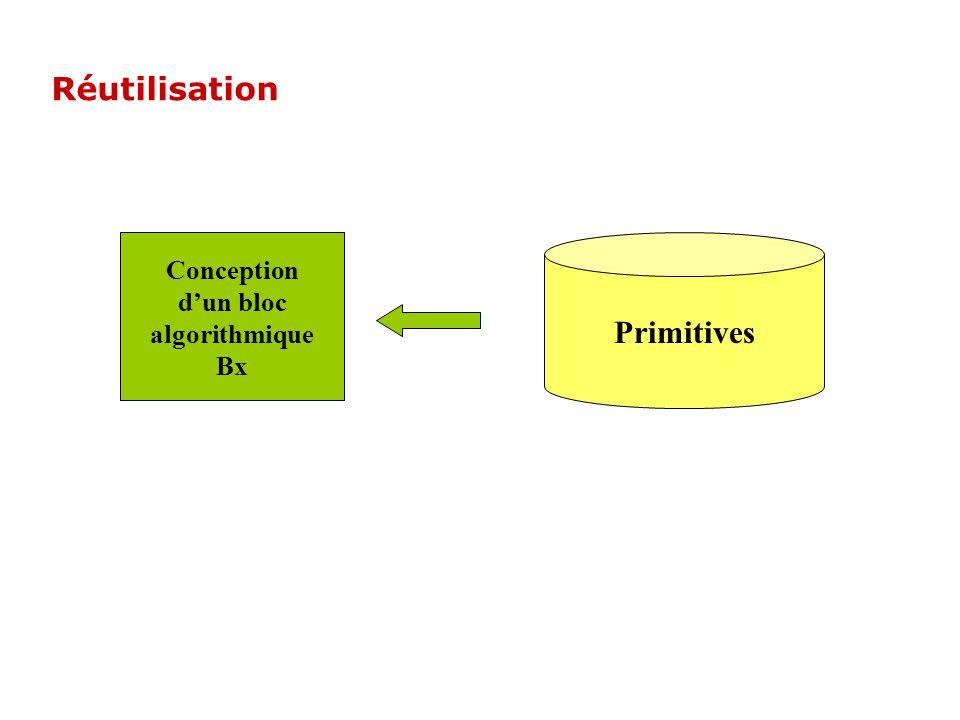 Réutilisation Conception dun bloc algorithmique Bx Primitives