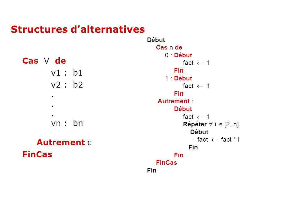 Cas V de v1 : b1 v2 : b2. vn : bn Autrement c FinCas Début Cas n de 0 : Début fact 1 Fin 1 : Début fact 1 Fin Autrement : Début fact 1 Répéter i [2, n