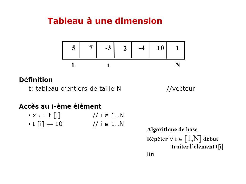 Tableau à une dimension Définition t: tableau dentiers de taille N //vecteur Accès au i-ème élément x t [i]// i 1..N t [i] 10// i 1..N Algorithme de b