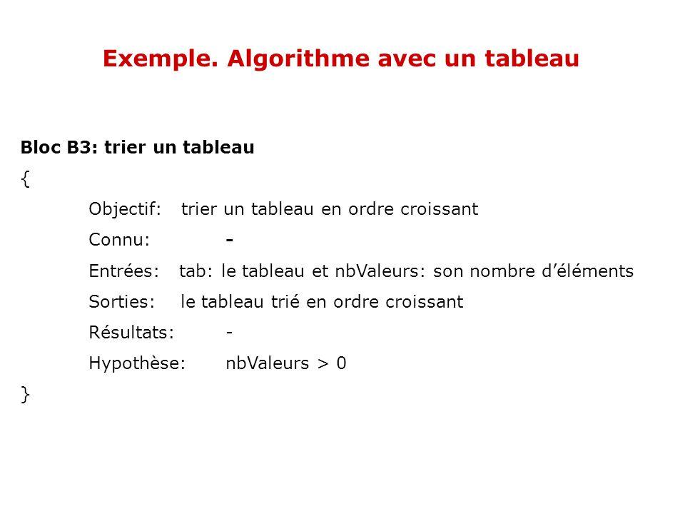 Exemple. Algorithme avec un tableau Bloc B3: trier un tableau { Objectif: trier un tableau en ordre croissant Connu: - Entrées: tab: le tableau et nbV