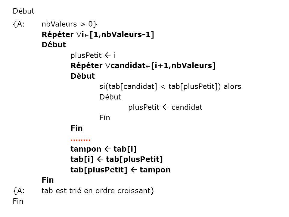 Début {A:nbValeurs > 0} Répéter i[1,nbValeurs-1] Début plusPetit i Répéter candidat[i+1,nbValeurs] Début si(tab[candidat] < tab[plusPetit]) alors Débu