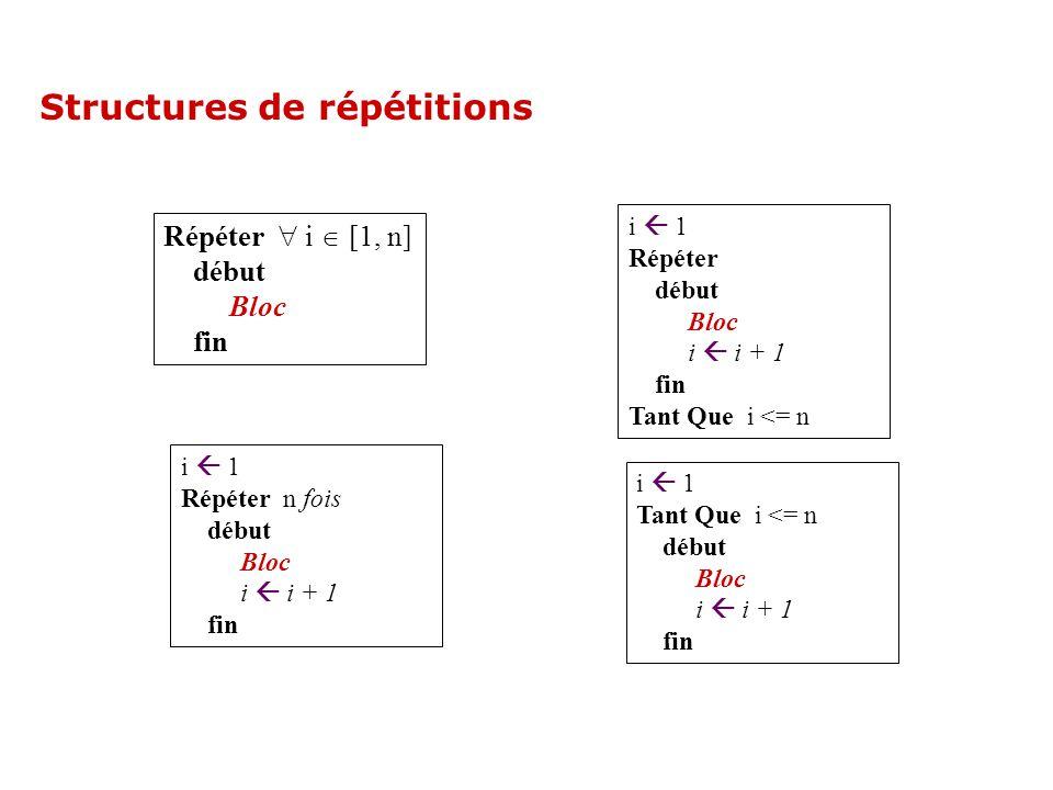 Répéter i [1, n] début Bloc fin i 1 Tant Que i <= n début Bloc i i + 1 fin i 1 Répéter n fois début Bloc i i + 1 fin i 1 Répéter début Bloc i i + 1 fi