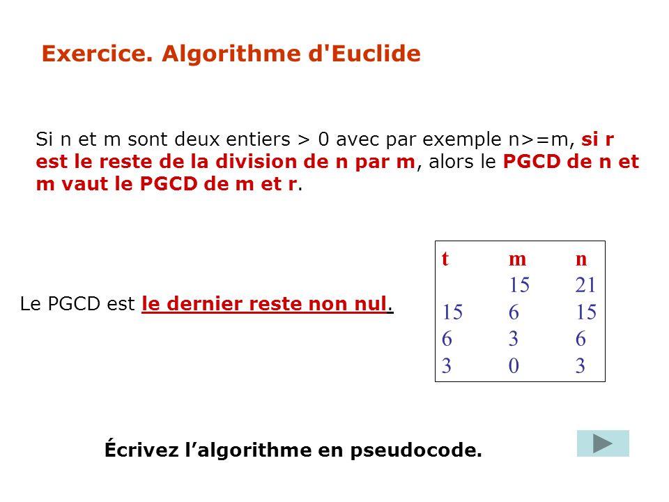 Exercice. Algorithme d'Euclide Si n et m sont deux entiers > 0 avec par exemple n>=m, si r est le reste de la division de n par m, alors le PGCD de n