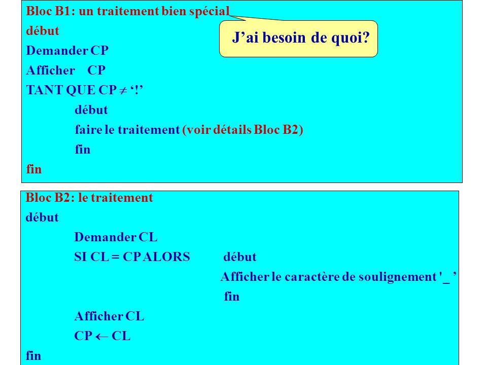 Bloc B1: un traitement bien spécial début Demander CP Afficher CP TANT QUE CP ! début faire le traitement (voir détails Bloc B2) fin Bloc B2: le trait