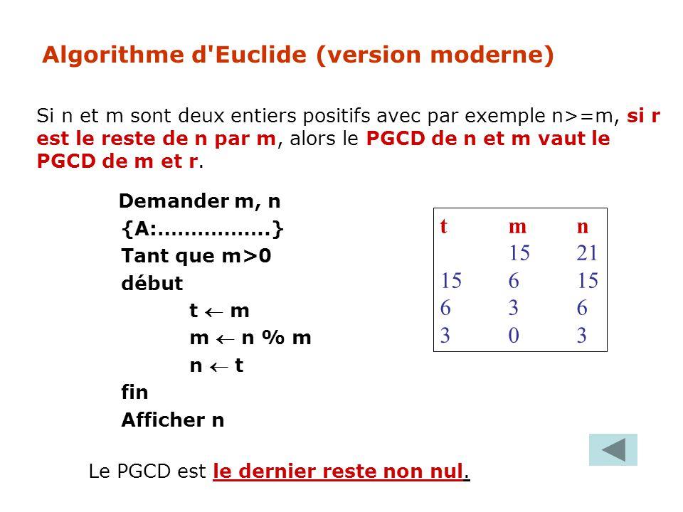 Algorithme d'Euclide (version moderne) Demander m, n {A:……………..} Tant que m>0 début t m m n % m n t fin Afficher n tmn 1521 15615 636 303 Si n et m so