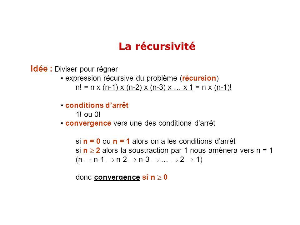Idée : Diviser pour régner expression récursive du problème (récursion) n! = n x (n-1) x (n-2) x (n-3) x … x 1 = n x (n-1)! conditions darrêt 1! ou 0!