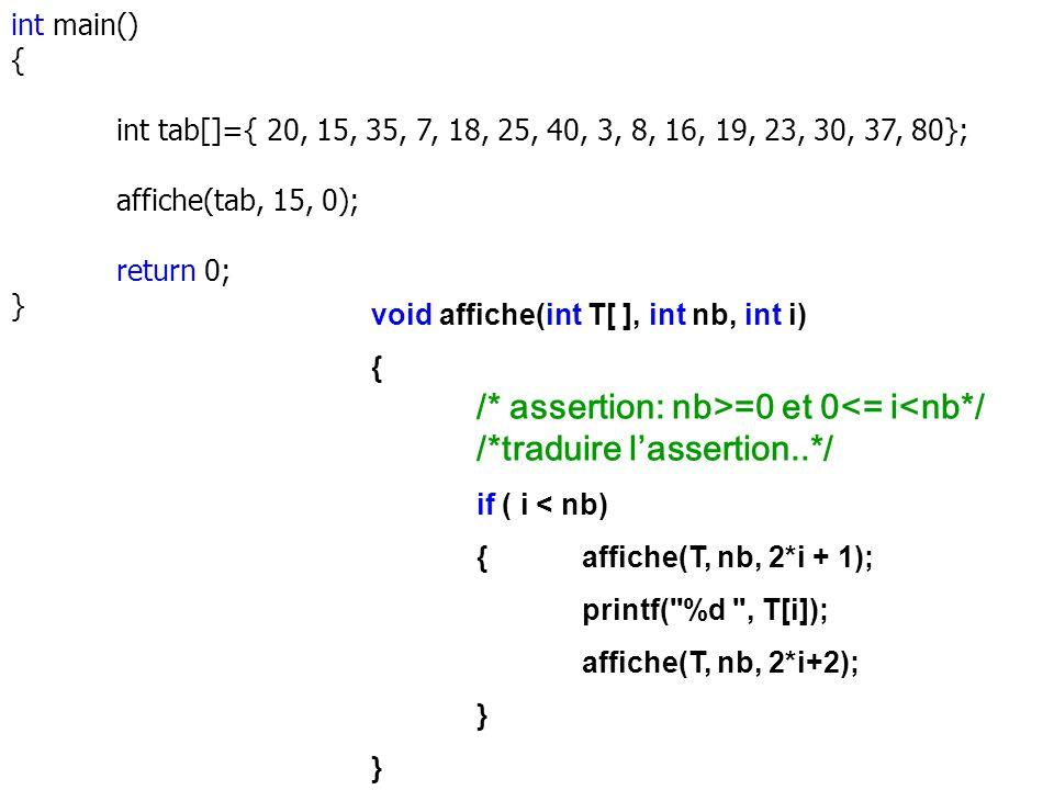 void affiche(int T[ ], int nb, int i) { /* assertion: nb>=0 et 0<= i<nb*/ /*traduire lassertion..*/ if ( i < nb) {affiche(T, nb, 2*i + 1); printf(