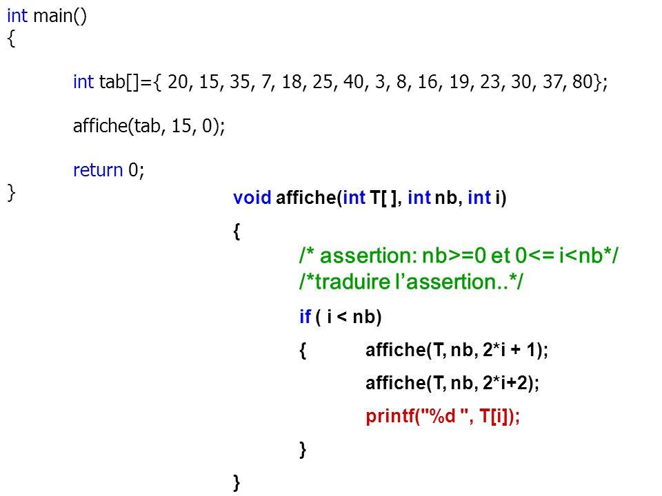 void affiche(int T[ ], int nb, int i) { /* assertion: nb>=0 et 0<= i<nb*/ /*traduire lassertion..*/ if ( i < nb) {affiche(T, nb, 2*i + 1); affiche(T,