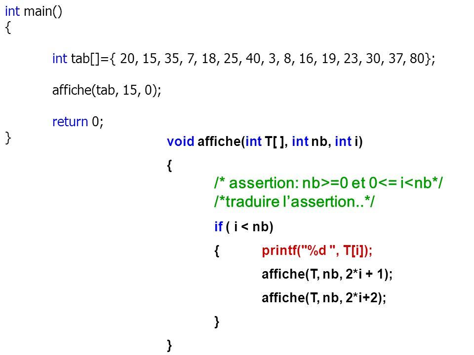 void affiche(int T[ ], int nb, int i) { /* assertion: nb>=0 et 0<= i<nb*/ /*traduire lassertion..*/ if ( i < nb) {printf(