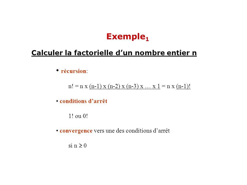 Calculer la factorielle dun nombre entier n récursion: n! = n x (n-1) x (n-2) x (n-3) x … x 1 = n x (n-1)! conditions darrêt 1! ou 0! convergence vers