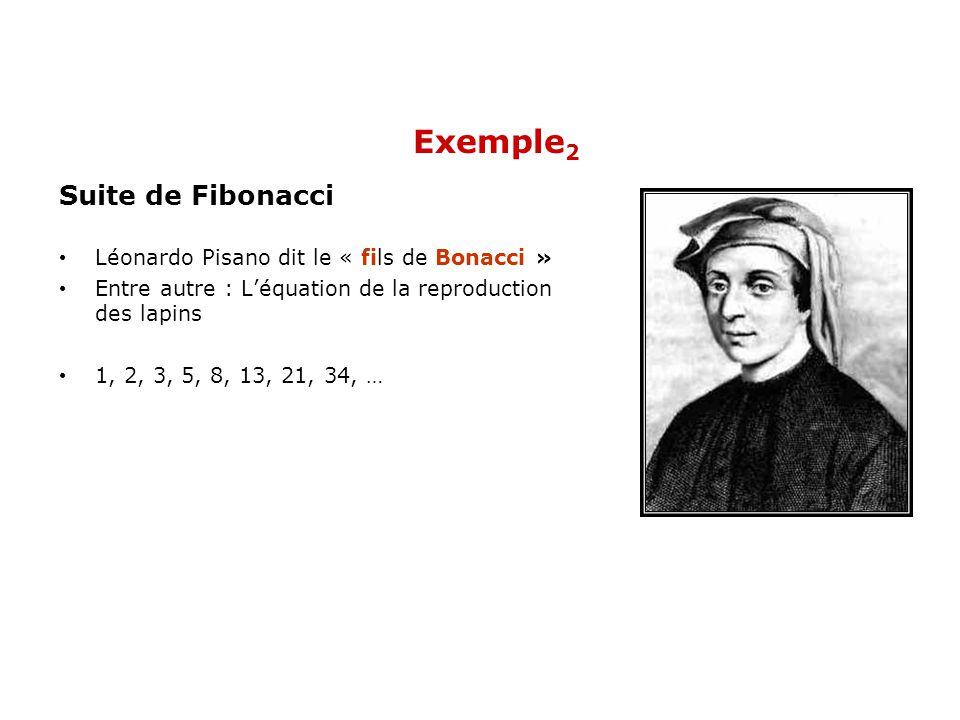 Suite de Fibonacci Léonardo Pisano dit le « fils de Bonacci » Entre autre : Léquation de la reproduction des lapins 1, 2, 3, 5, 8, 13, 21, 34, … Exemp