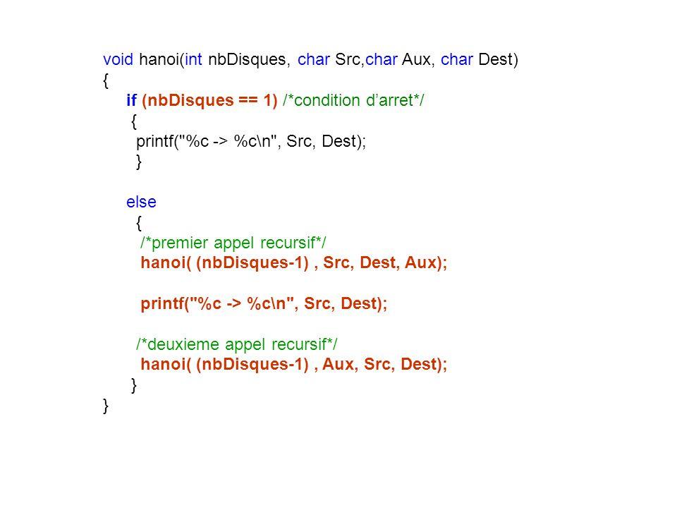 void hanoi(int nbDisques, char Src,char Aux, char Dest) { if (nbDisques == 1) /*condition darret*/ { printf(