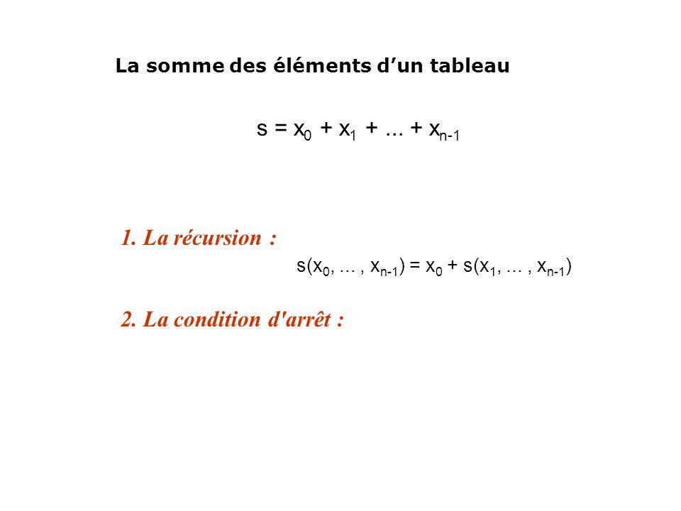 s = x 0 + x 1 +... + x n-1 1. La récursion : s(x 0,..., x n-1 ) = x 0 + s(x 1,..., x n-1 ) 2. La condition d'arrêt : La somme des éléments dun tableau
