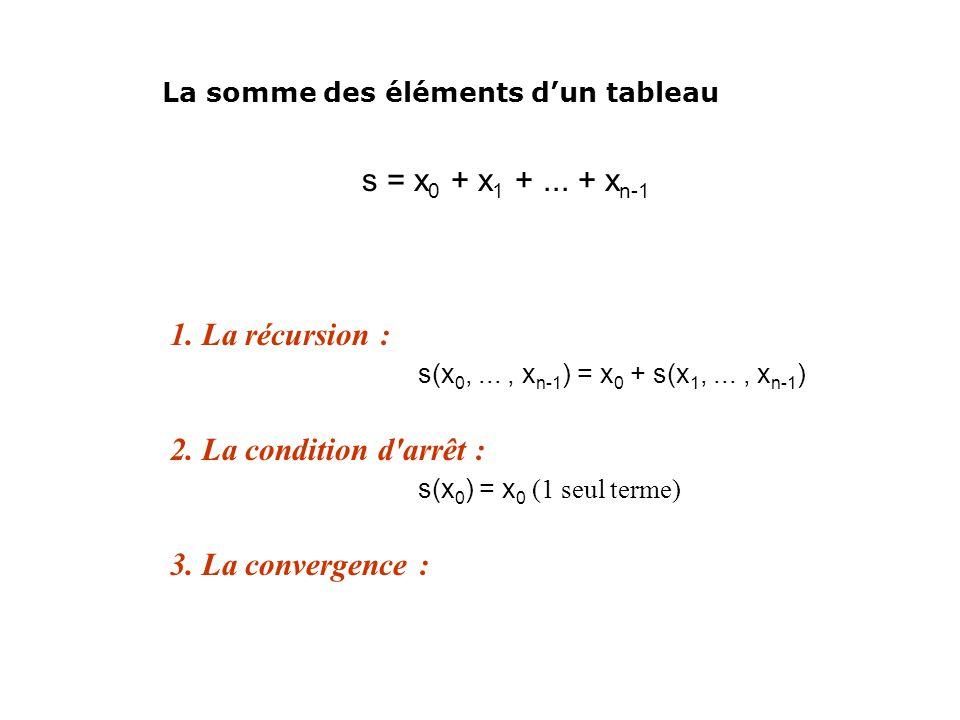 s = x 0 + x 1 +... + x n-1 1. La récursion : s(x 0,..., x n-1 ) = x 0 + s(x 1,..., x n-1 ) 2. La condition d'arrêt : s(x 0 ) = x 0 (1 seul terme) 3. L