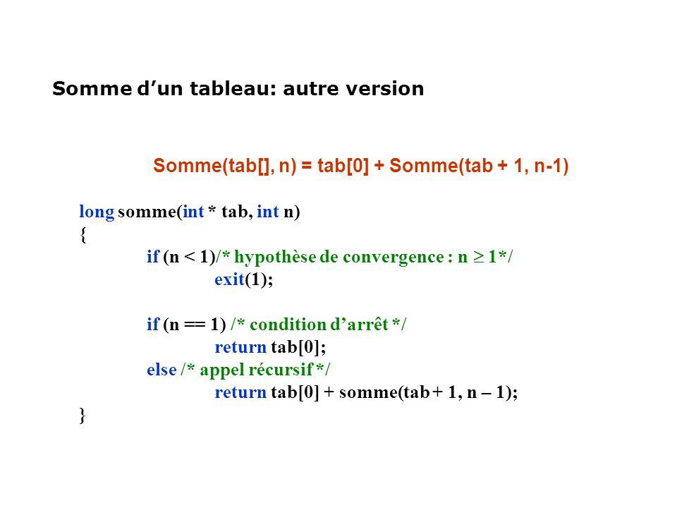 Somme dun tableau: autre version Somme(tab[], n) = tab[0] + Somme(tab + 1, n-1) long somme(int * tab, int n) { if (n < 1)/* hypothèse de convergence :