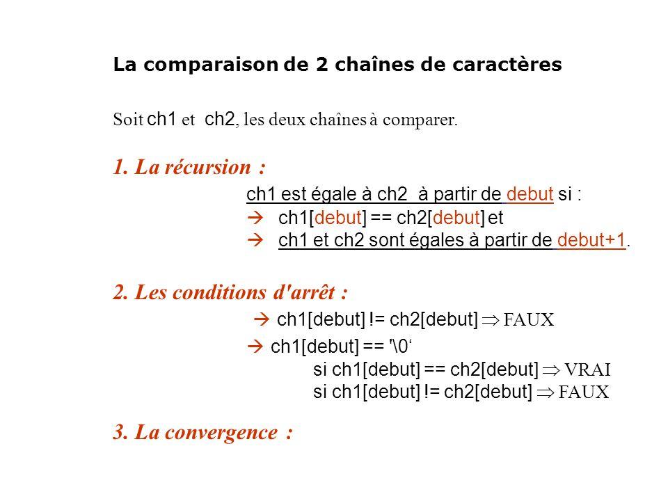 Soit ch1 et ch2, les deux chaînes à comparer. 1. La récursion : ch1 est égale à ch2 à partir de debut si : ch1[debut] == ch2[debut] et ch1 et ch2 sont