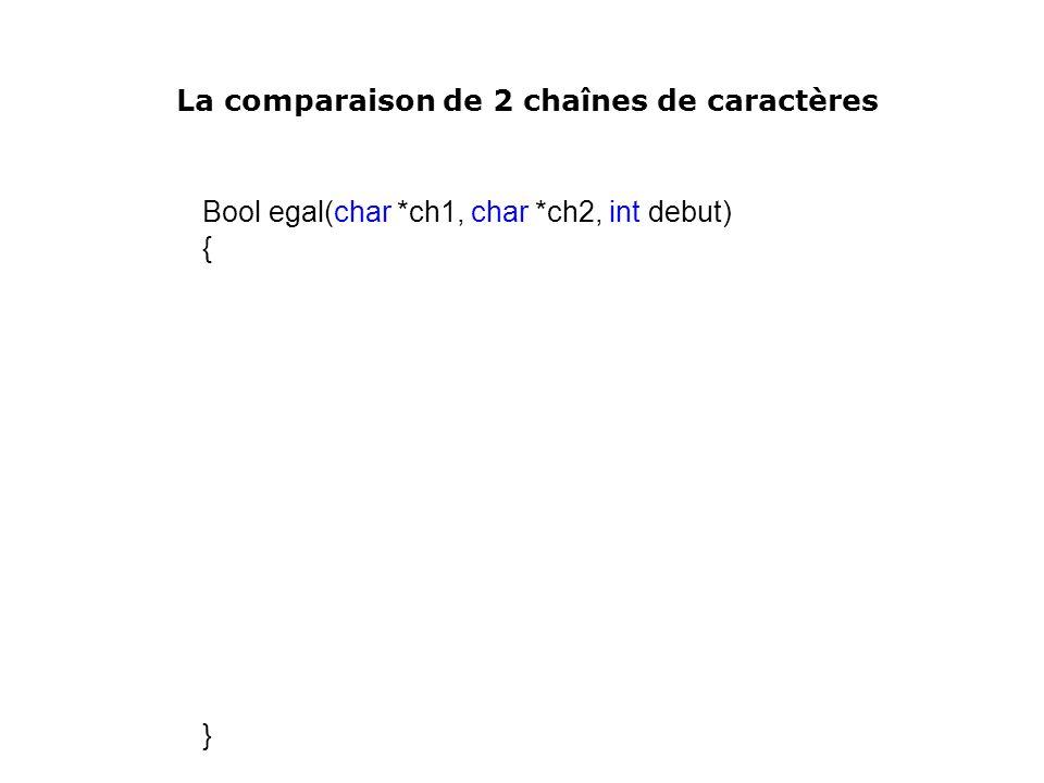 Bool egal(char *ch1, char *ch2, int debut) { } La comparaison de 2 chaînes de caractères