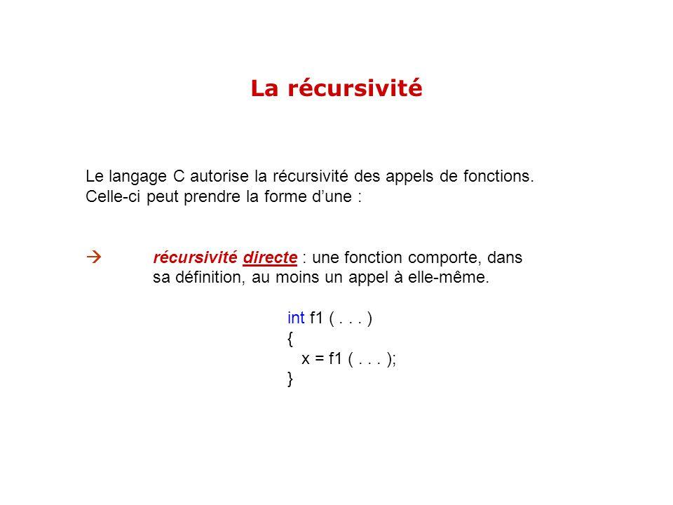 Le langage C autorise la récursivité des appels de fonctions. Celle-ci peut prendre la forme dune : récursivité directe : une fonction comporte, dans