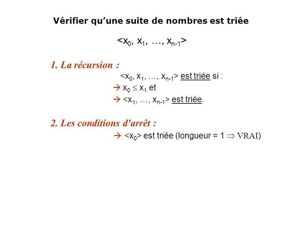 1. La récursion : est triée si : x 0 x 1 et est triée. 2. Les conditions d'arrêt : est triée (longueur = 1 VRAI ) Vérifier quune suite de nombres est