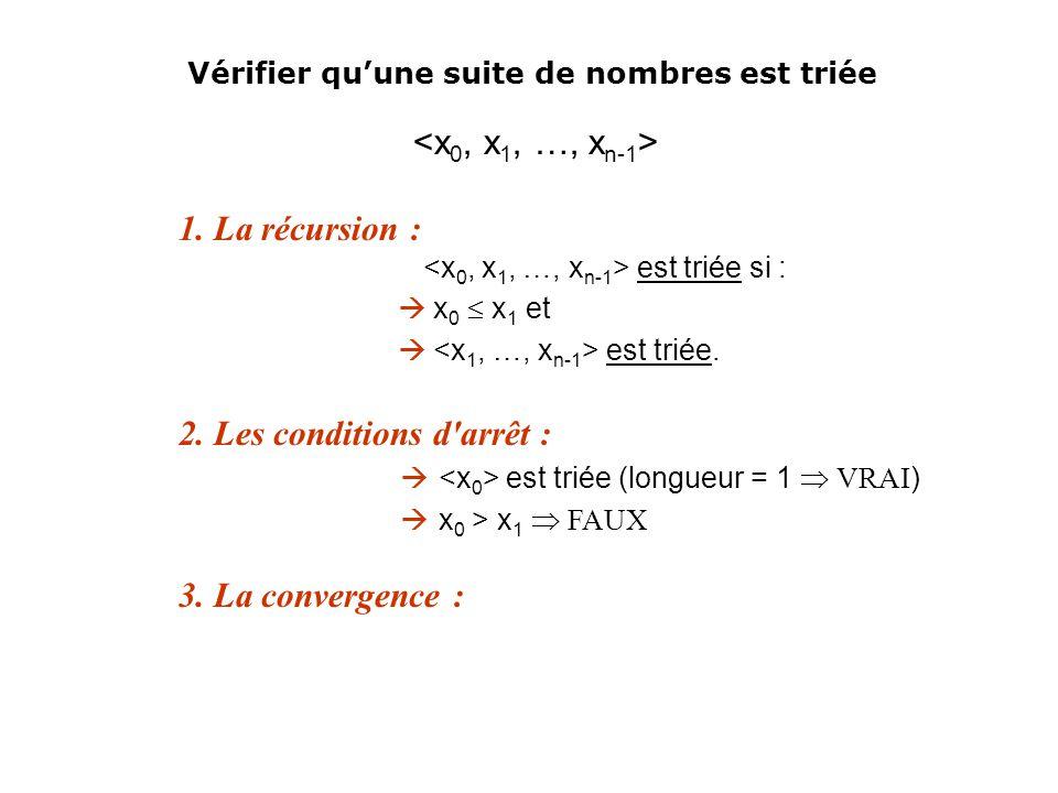 1. La récursion : est triée si : x 0 x 1 et est triée. 2. Les conditions d'arrêt : est triée (longueur = 1 VRAI ) x 0 > x 1 FAUX 3. La convergence : V