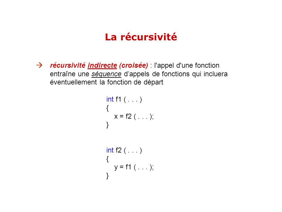 récursivité indirecte (croisée) : l'appel d'une fonction entraîne une séquence dappels de fonctions qui incluera éventuellement la fonction de départ