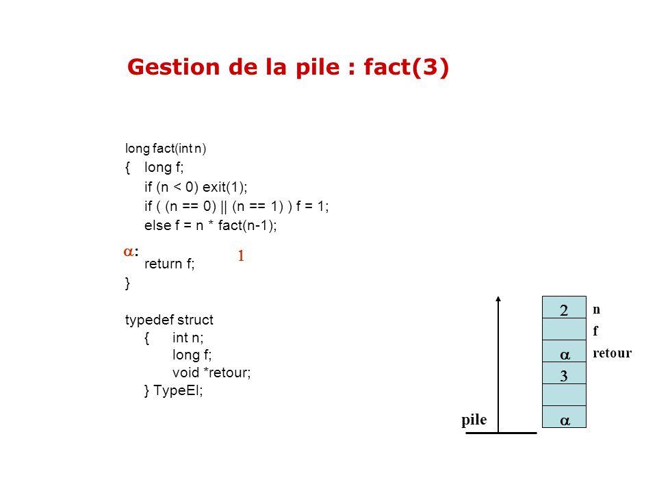 pile n f retour Gestion de la pile : fact(3) long fact(int n) { long f; if (n < 0) exit(1); if ( (n == 0) || (n == 1) ) f = 1; else f = n * fact(n-1);