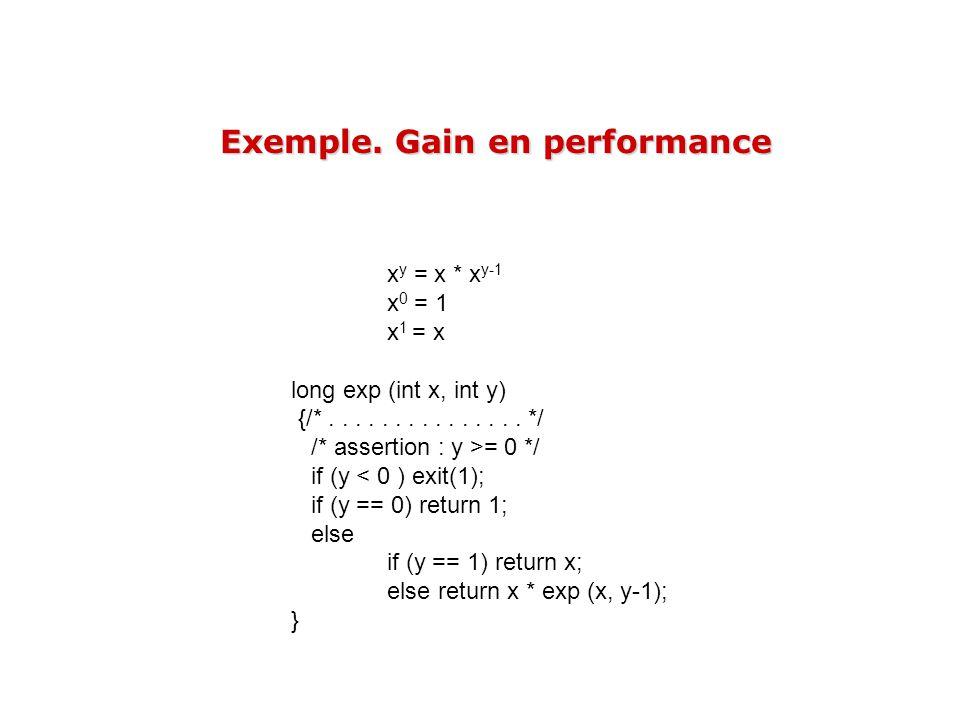 x y = x * x y-1 x 0 = 1 x 1 = x long exp (int x, int y) {/*............... */ /* assertion : y >= 0 */ if (y < 0 ) exit(1); if (y == 0) return 1; else