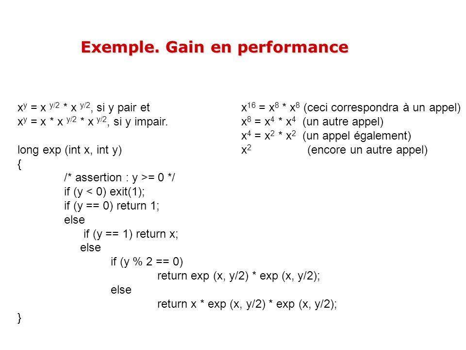 x y = x y/2 * x y/2, si y pair et x y = x * x y/2 * x y/2, si y impair. long exp (int x, int y) { /* assertion : y >= 0 */ if (y < 0) exit(1); if (y =