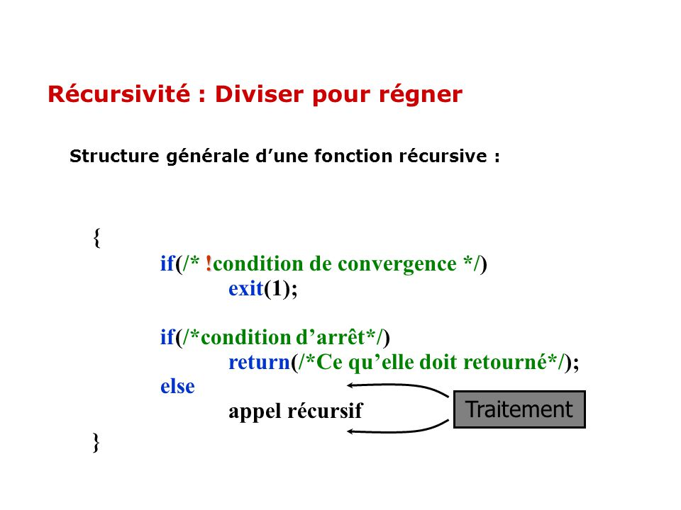 long fact(int n) { if (n < 0) exit(1); /* condition de convergence : n 0 */ if (n == 0 || n == 1) return 1l; /* conditions darrêt */ else return n * fact(n - 1); /* appel récursif */ } Exemple dune conception