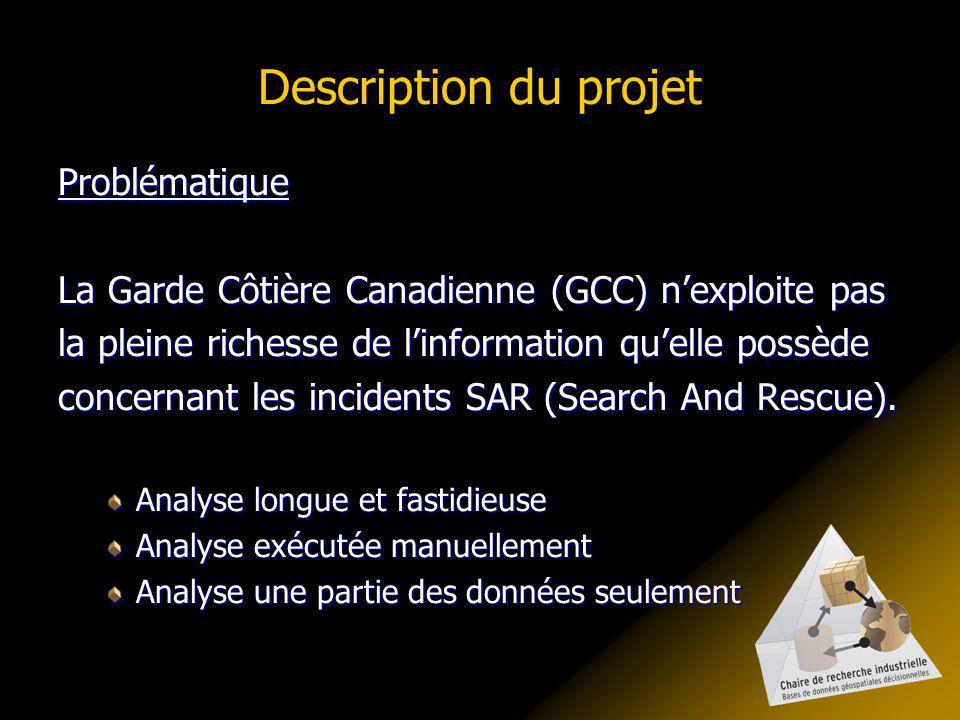 Description du projet Problématique La Garde Côtière Canadienne (GCC) nexploite pas la pleine richesse de linformation quelle possède concernant les incidents SAR (Search And Rescue).