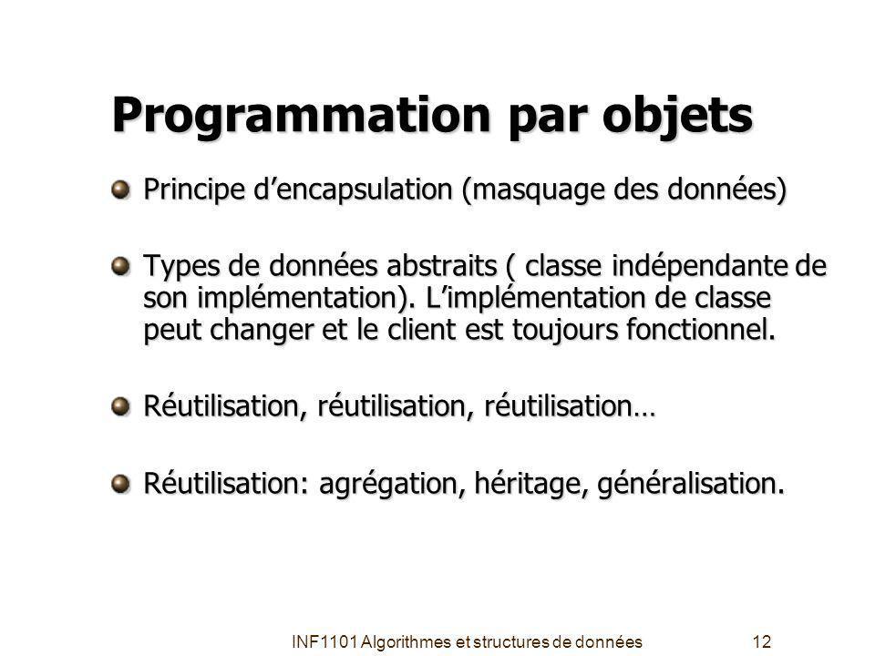 INF1101 Algorithmes et structures de données12 Programmation par objets Principe dencapsulation (masquage des données) Types de données abstraits ( classe indépendante de son implémentation).